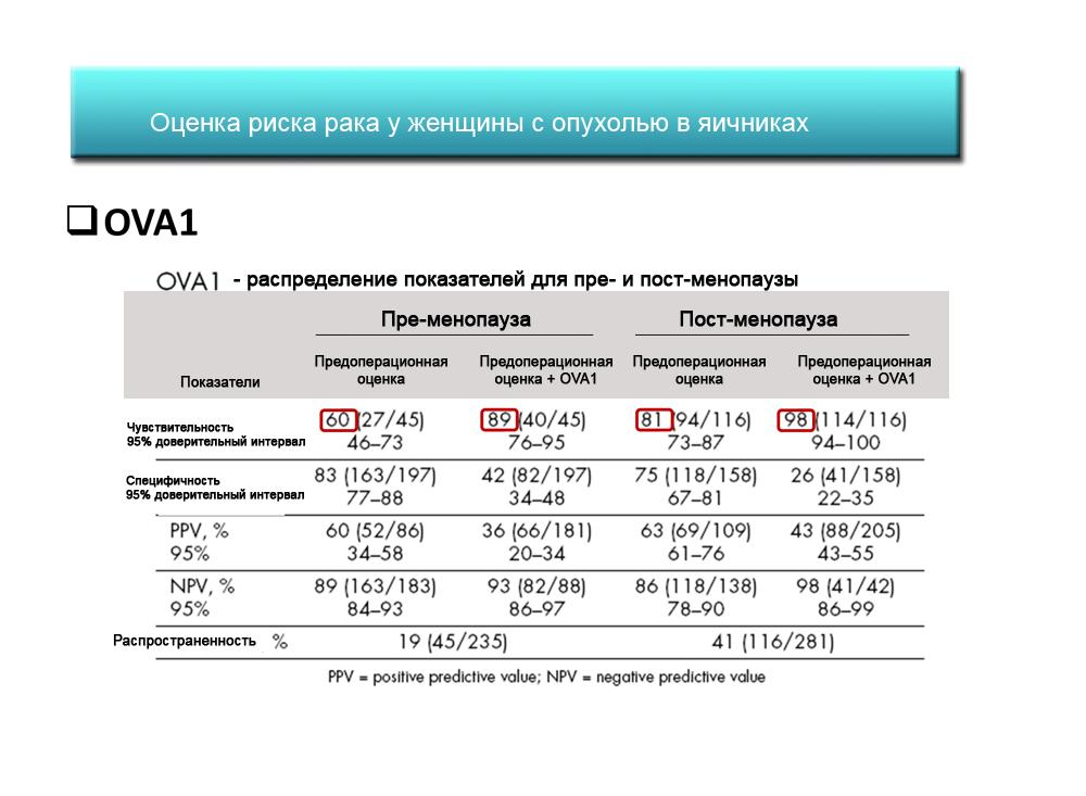 Анализ крови на рома тест Справка для работы в Москве и МО Динамо